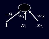 Perceptron schema