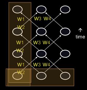 RNN input